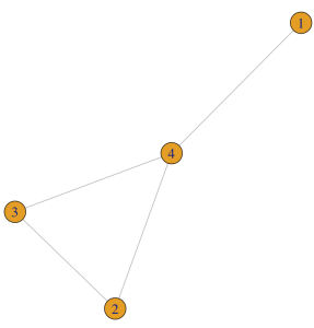 graph_from_adjacency